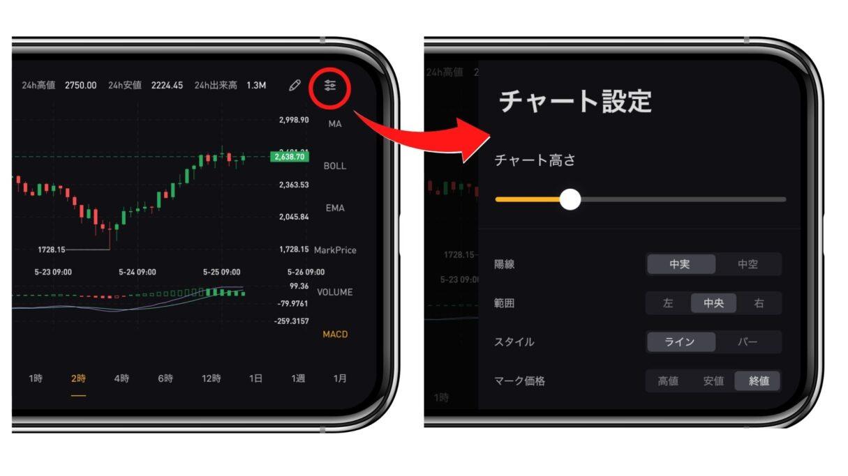 bybit公式アプリチャート画面の画像